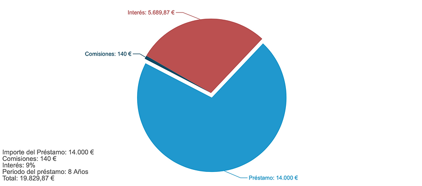 Calculadora_de_préstamos-17.png