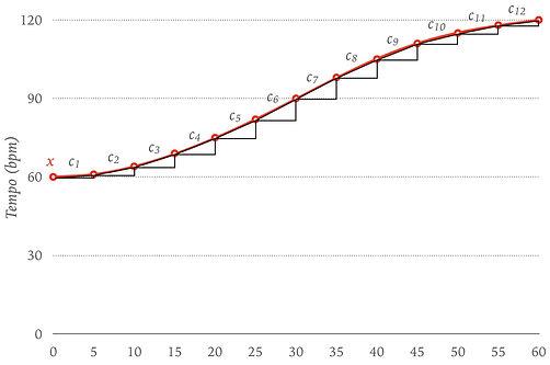 Pythagoras Curve.jpg