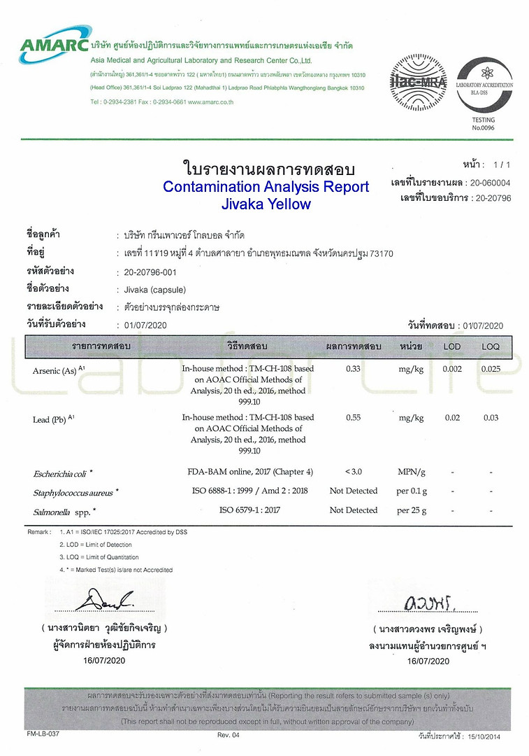 Contamination analysis report Jivaka cap