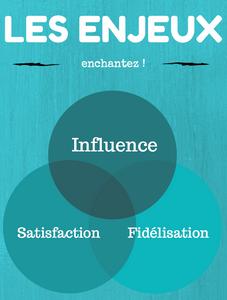 Téléchargez l'infographie expérience client !
