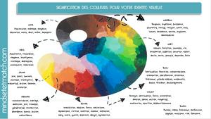 palette des couleurs