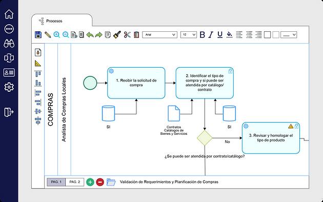 Capturas GB_v1_Modelamiento de Procesos.