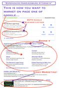 Best Online Video Marketing