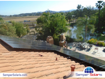 Solar Costs in Palm Desert Ca