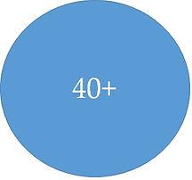 40+.jpg