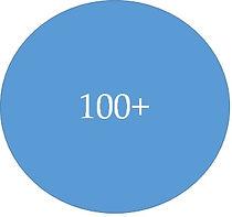 100+.jpg