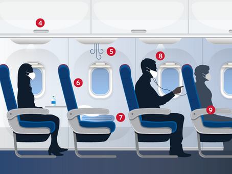 Travel well: Face coverings, more space, clean air and more – Delta has you covered
