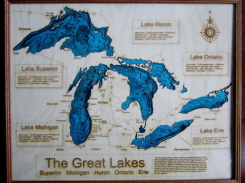 The Great Lakes Group
