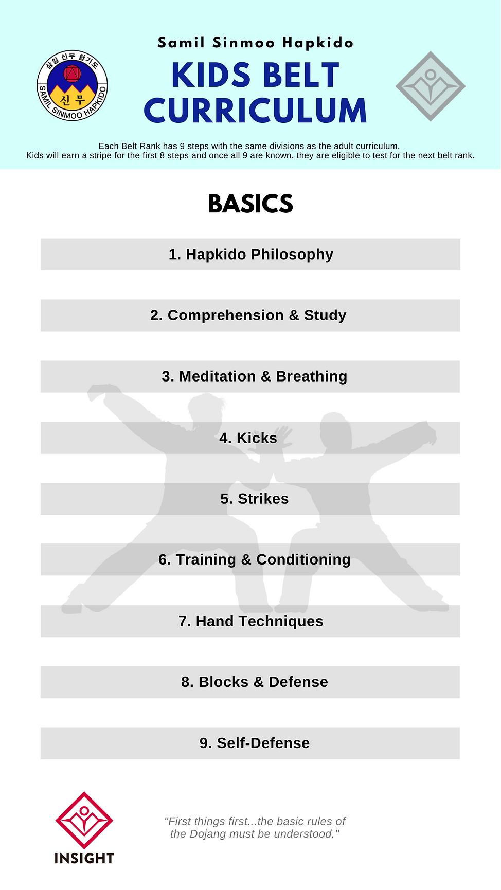 BASICS KIDS HAPKIDO BELT TEST.png