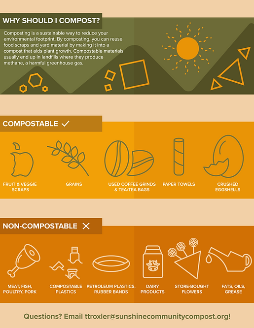 Composting Infographic-15.png