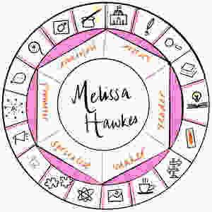 Melissa Hawkes guest blogs on The Creator's Roulette