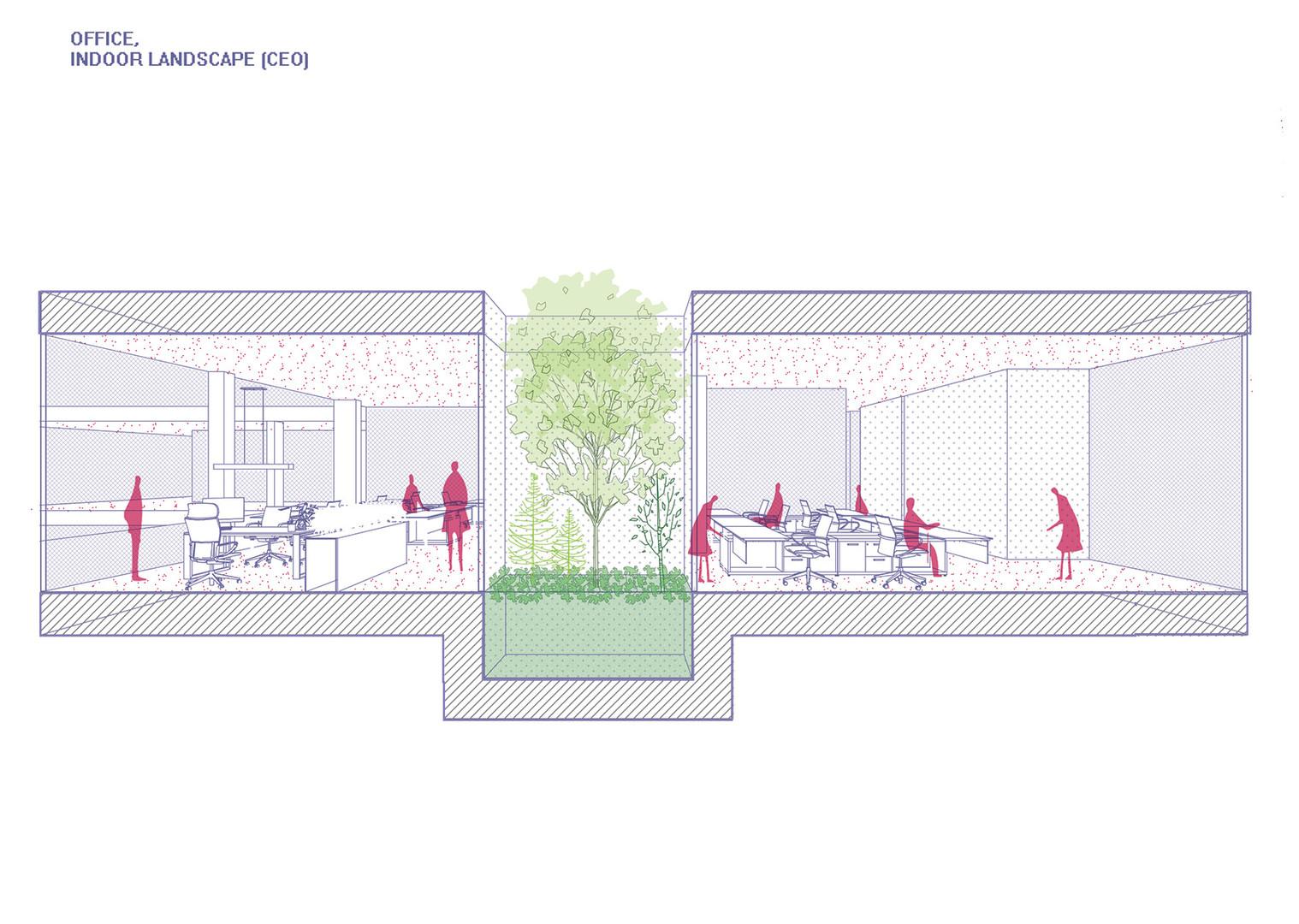 20161213_UGH_Diagram_Office_indoor lands
