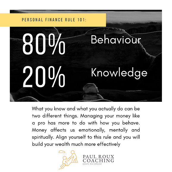 80% behaviour - Personal Finance post.pn