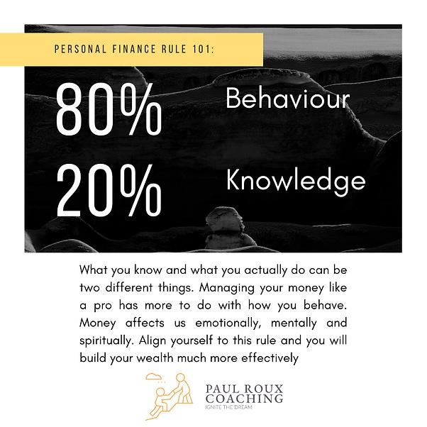 80% behaviour - Personal Finance post.pn