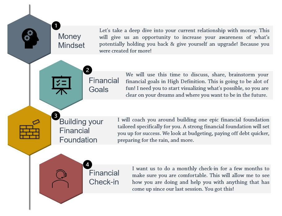 financial foundation journey map.JPG