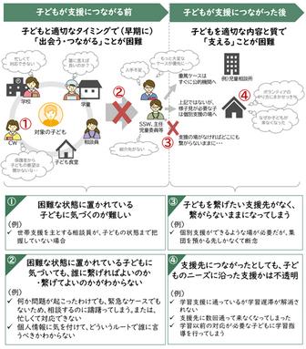 課題図.png