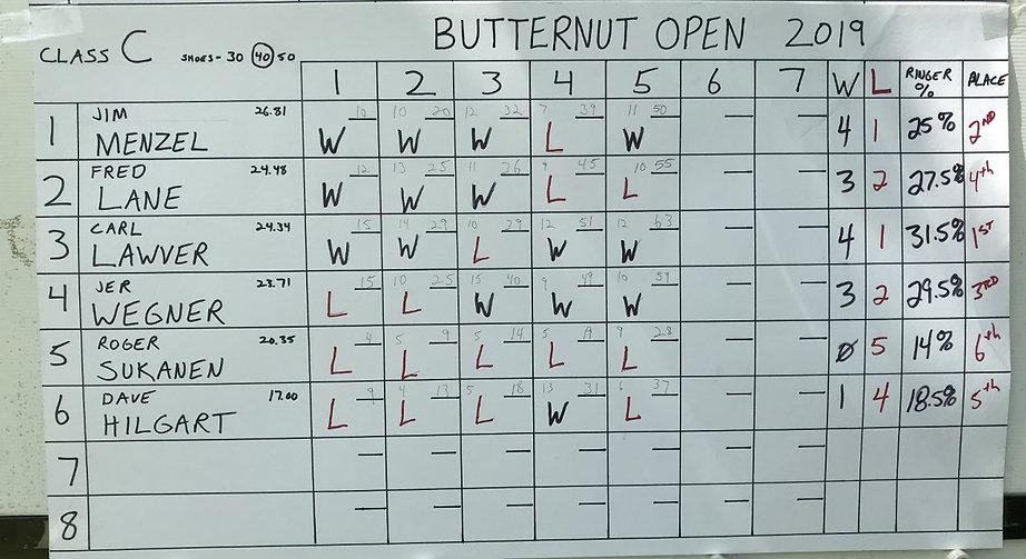Butternut Open C 2019.jpg
