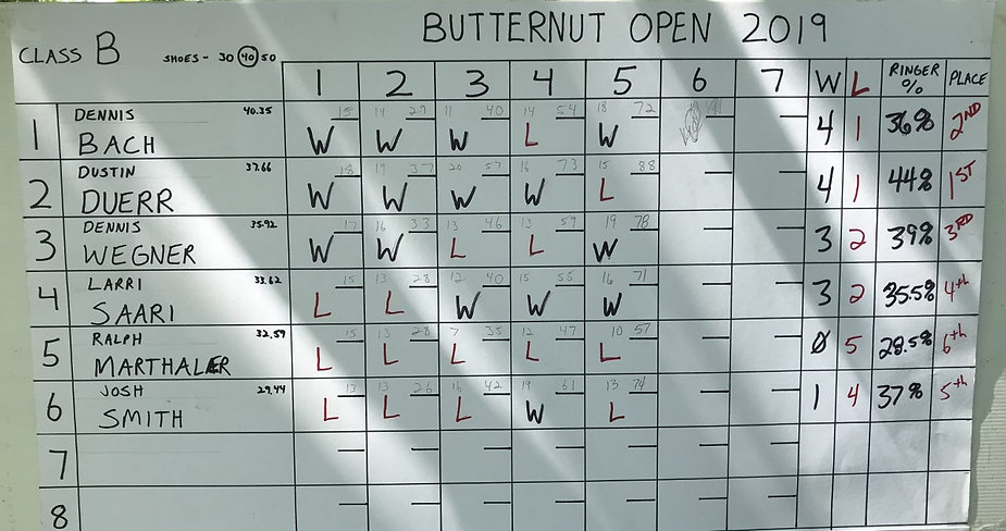Butternut Open B 2019.jpg