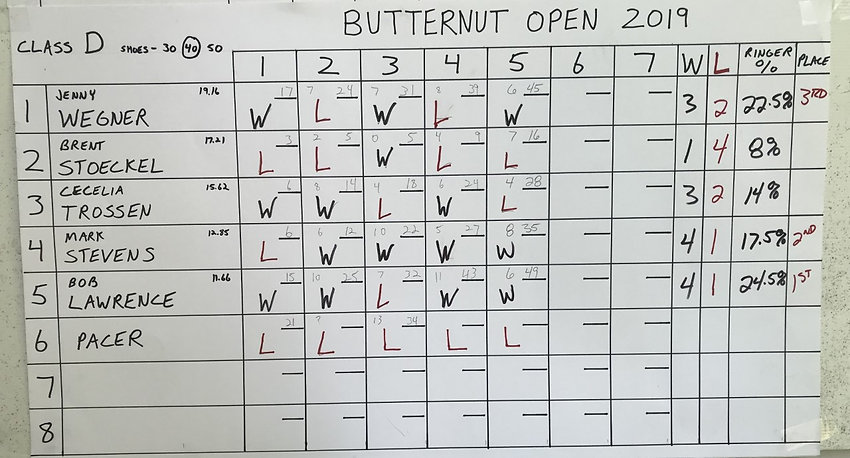 Butternut Open D 2019.jpg