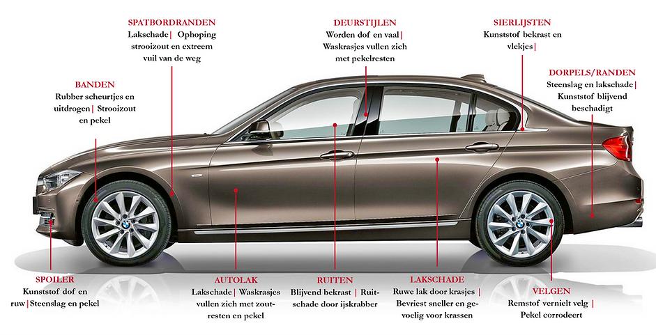 BMW 3 SERIES MET LIJNTJES Nieuwsbrief.pn