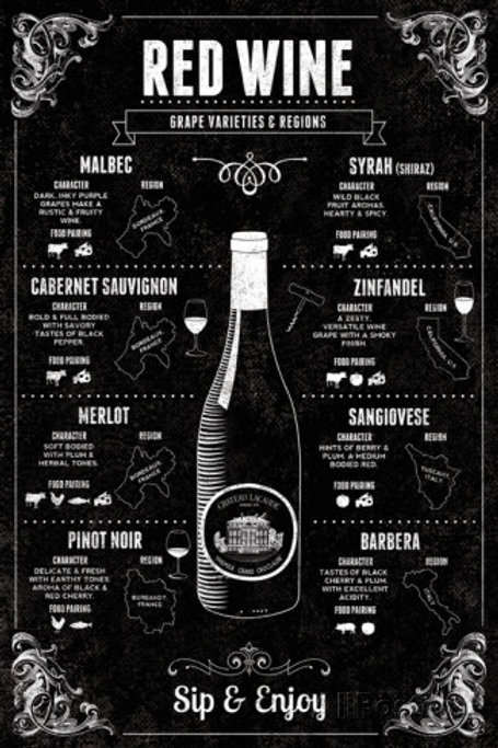 """Red Wine Guide"""