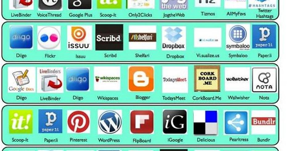 Digitale Tools zur Zusammenarbeit