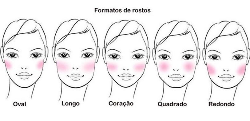 onde aplicar blush em cada formato de rosto