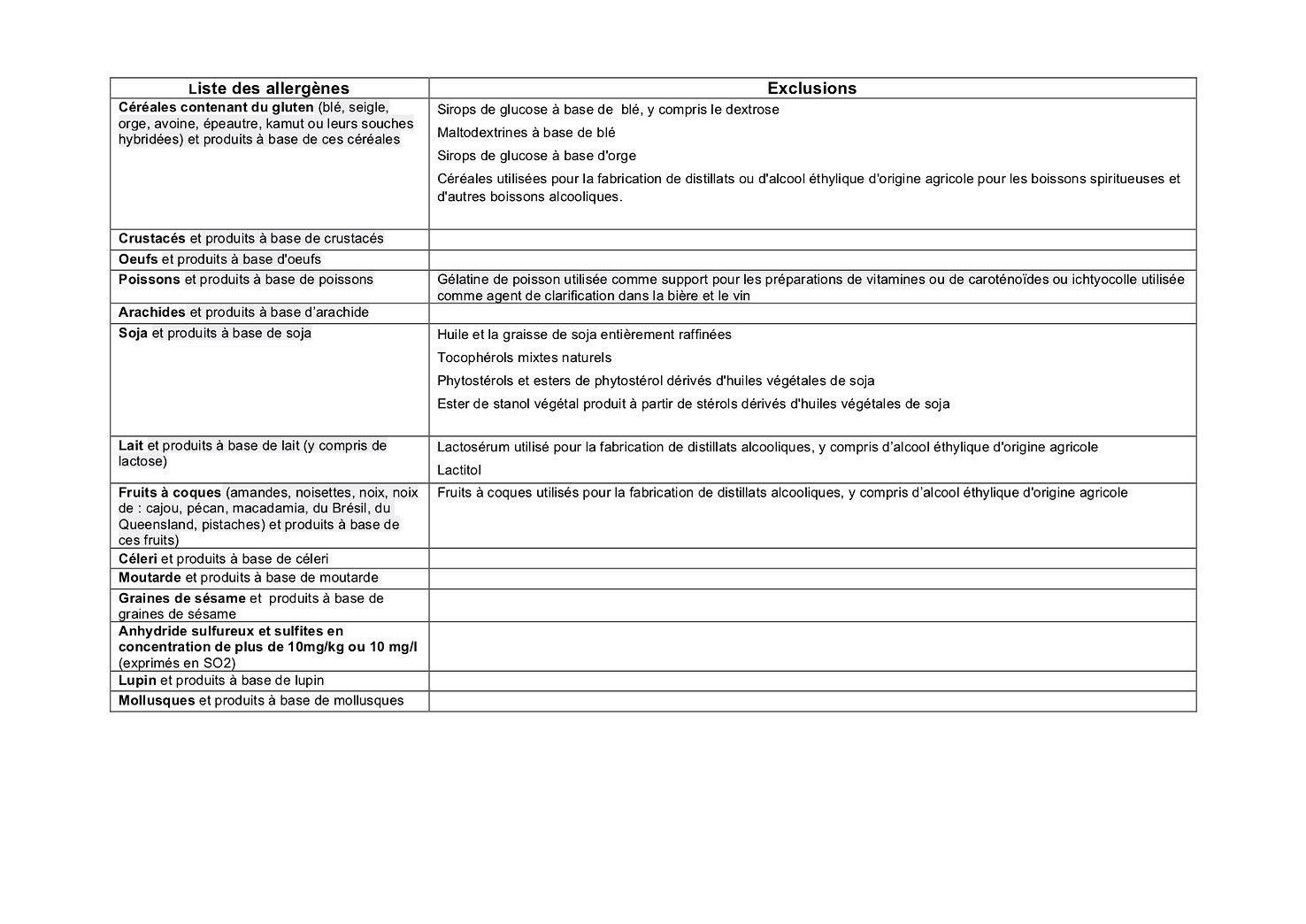 Liste des allergènes PIZZ AVENUE.jpg
