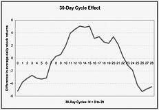 30daystockcycle large.jpg