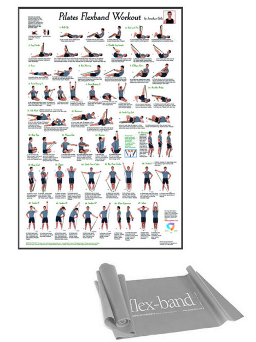 Pilates Flexband and Workout Poster
