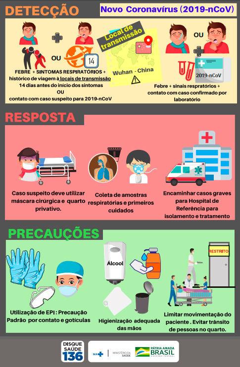 novo-coronavirus-interna.jpg