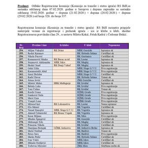 Odluke Registracione komisije (Komisija za transfer i status igrača) RS BiH - Dopuna
