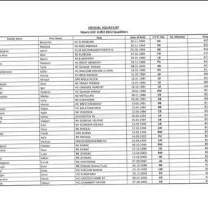 Selektor Bilal Šuman objavio širi spisak za utakmice sa Estonijom
