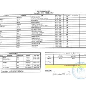 Spisak igrača koji dolaze na okupljanje seniorske reprezentacije u januaru
