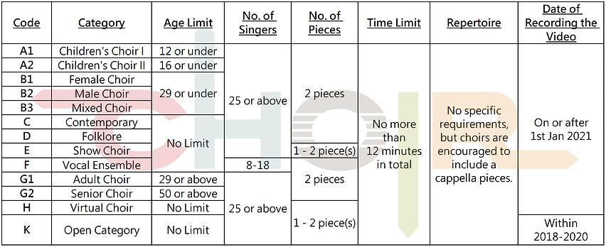 Categories chart _ eng _ 12.PNG