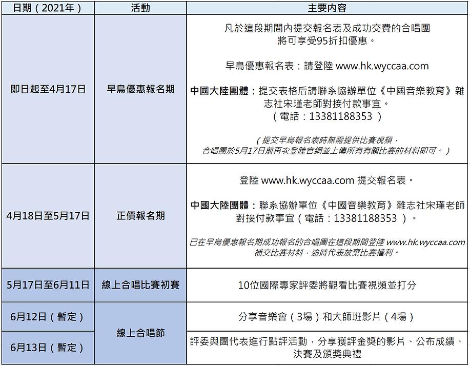 重要日期一覽表.PNG