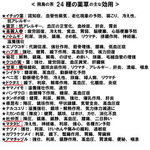 24種の薬草効用.jpg