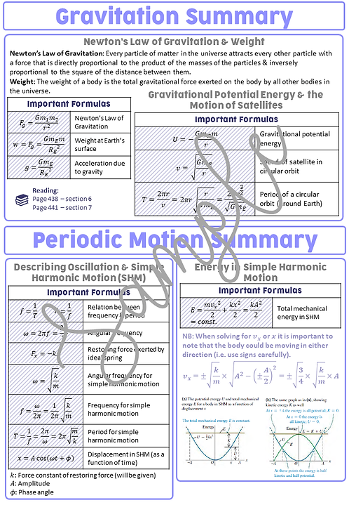 Intro to University Physics: Gravitation & Periodic Motion Summary