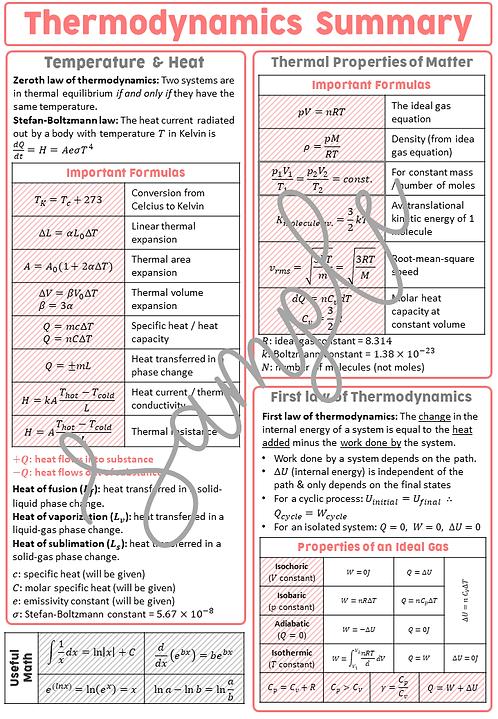 Intro to University Physics - One Page Summaries