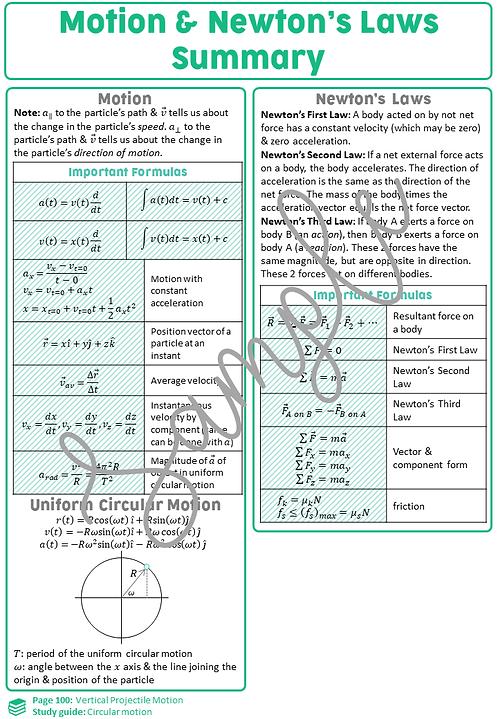 Intro to University Physics: Motion & Newton's Laws Summary