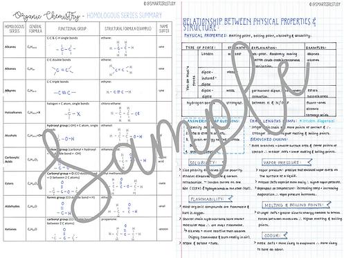 Grade 12 Organic Chemistry