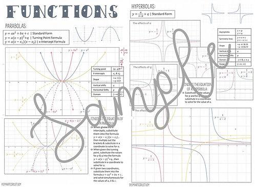 Grade 11 Functions