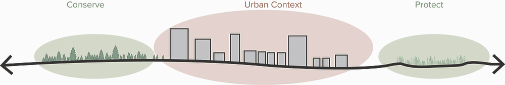 Conservation seen as a separate entity in cities.