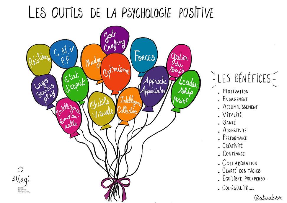 Outils_et_bénéfices_PP.jpg
