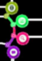 Circle-Process-Lead-Generation-1.17.18-v