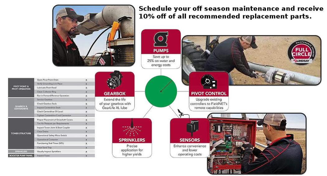 Off Season Maintenance