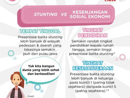 Stunting vs Kesenjangan Sosial Ekonomi