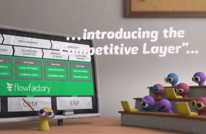 Competitive Layer Now