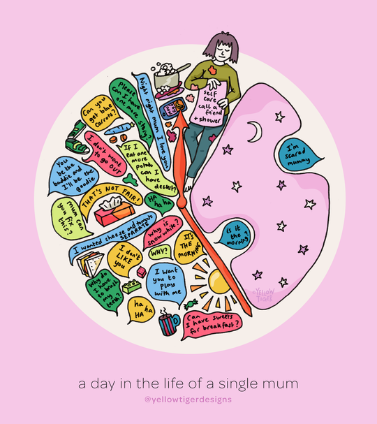 A day in the life of a single mum