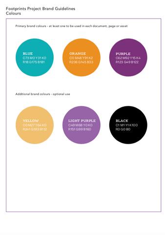 Branding guide - colour palett